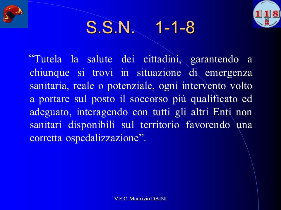 S.S.N. 1-1-8
