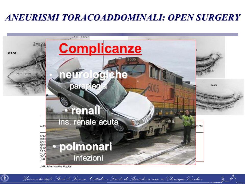 ANEURISMI TORACOADDOMINALI: OPEN SURGERY