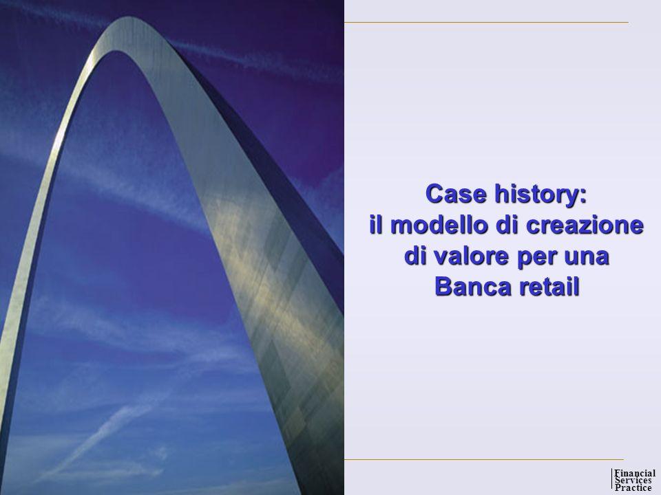 il modello di creazione di valore per una Banca retail