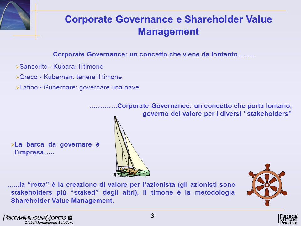Corporate Governance e Shareholder Value Management