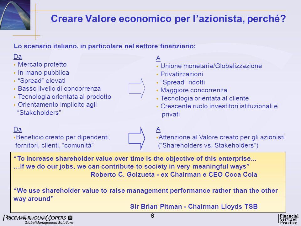 Creare Valore economico per l'azionista, perché