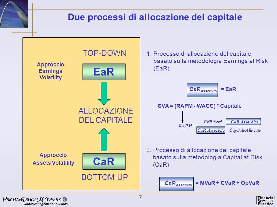 Due processi di allocazione del capitale