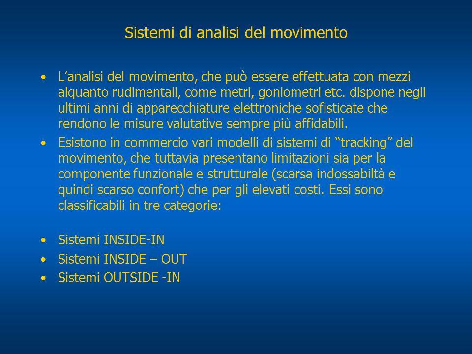 Sistemi di analisi del movimento