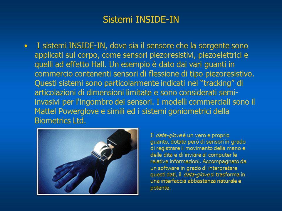 Sistemi INSIDE-IN