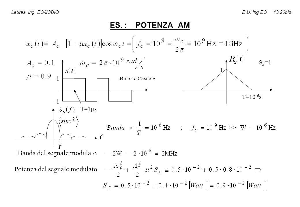 ES. : POTENZA AM Banda del segnale modulato