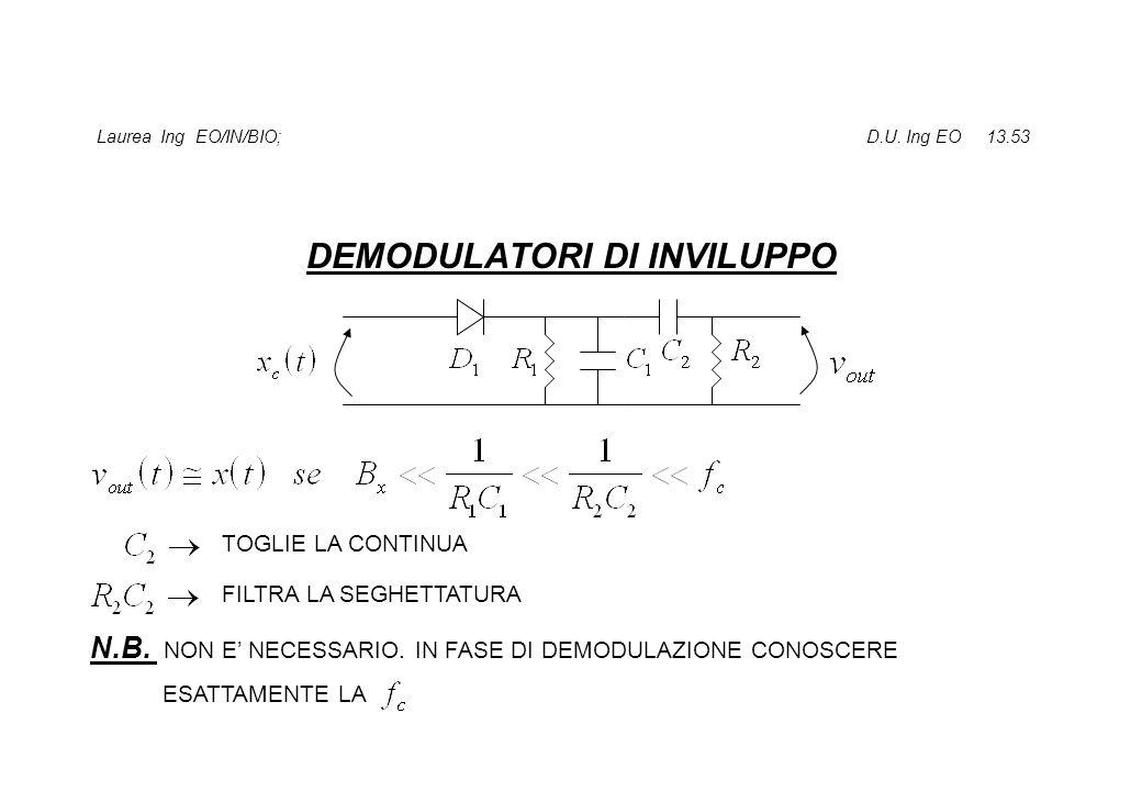 Laurea Ing EO/IN/BIO; D.U. Ing EO 13.53
