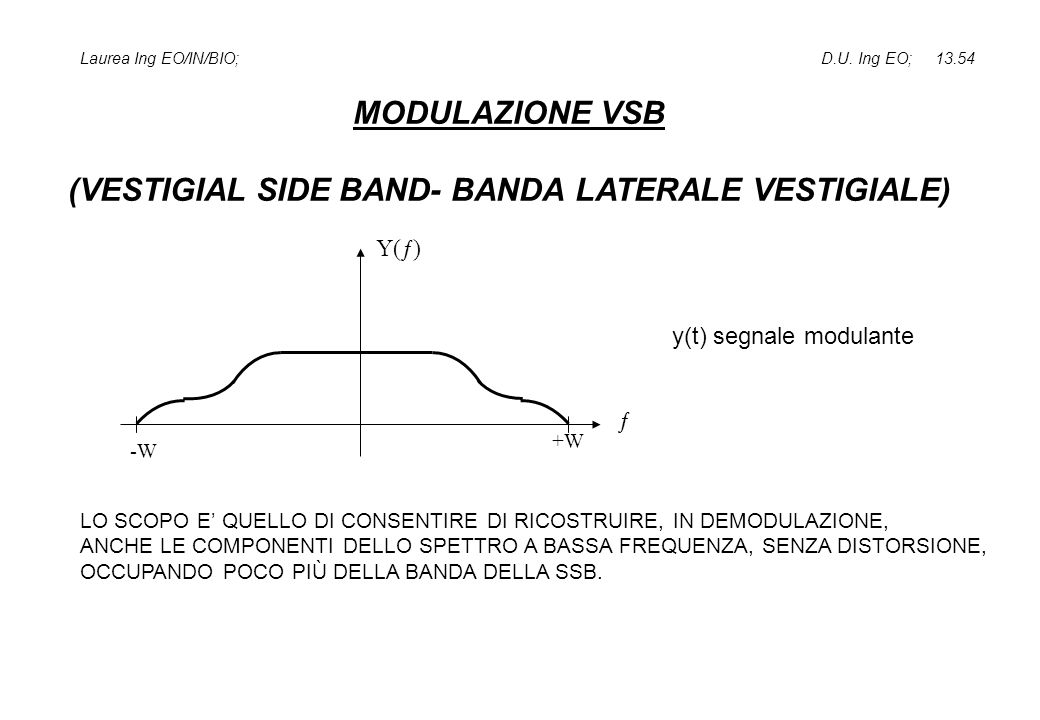 (VESTIGIAL SIDE BAND- BANDA LATERALE VESTIGIALE)