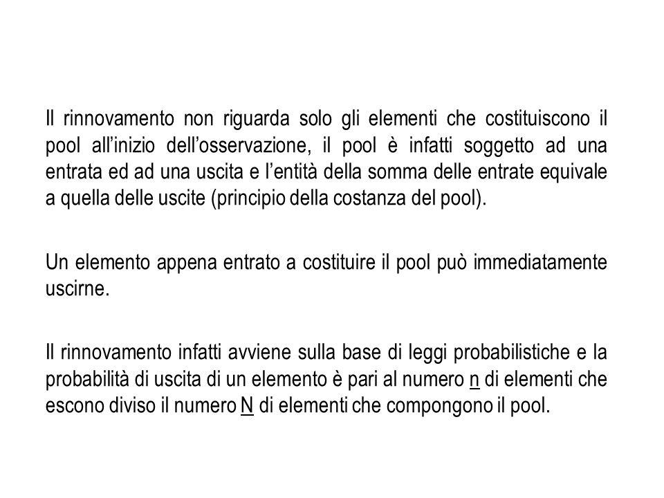Il rinnovamento non riguarda solo gli elementi che costituiscono il pool all'inizio dell'osservazione, il pool è infatti soggetto ad una entrata ed ad una uscita e l'entità della somma delle entrate equivale a quella delle uscite (principio della costanza del pool).