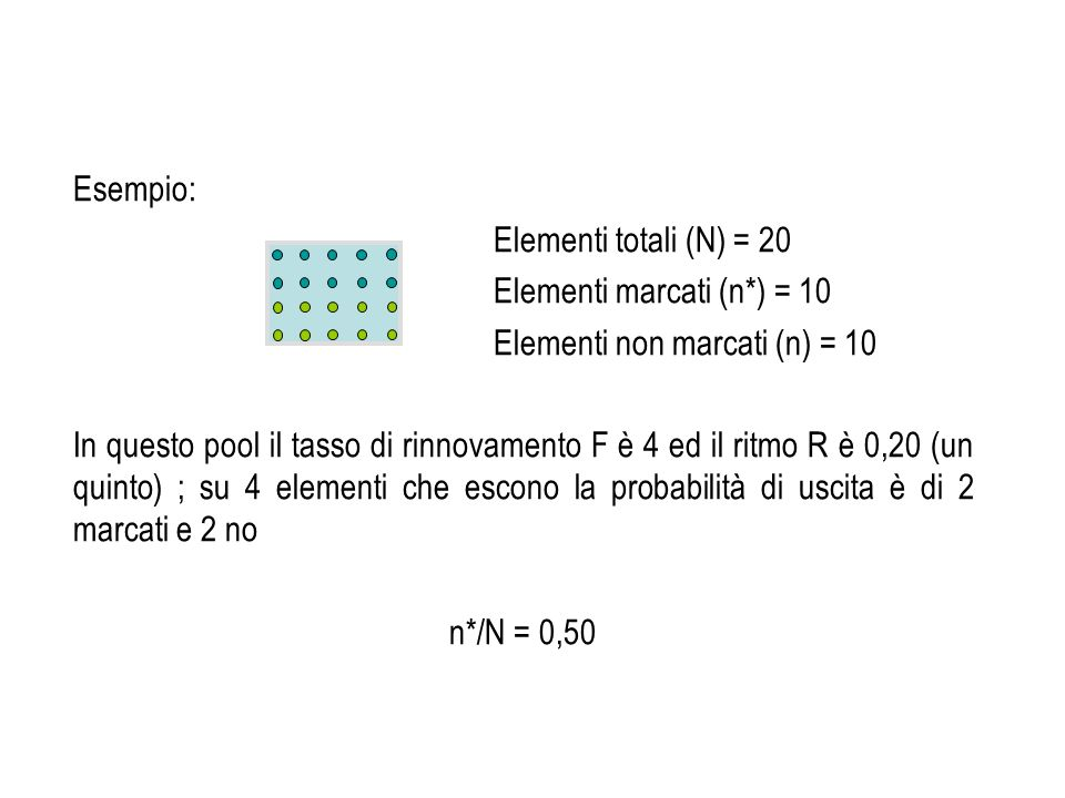 Esempio: Elementi totali (N) = 20. Elementi marcati (n*) = 10. Elementi non marcati (n) = 10.