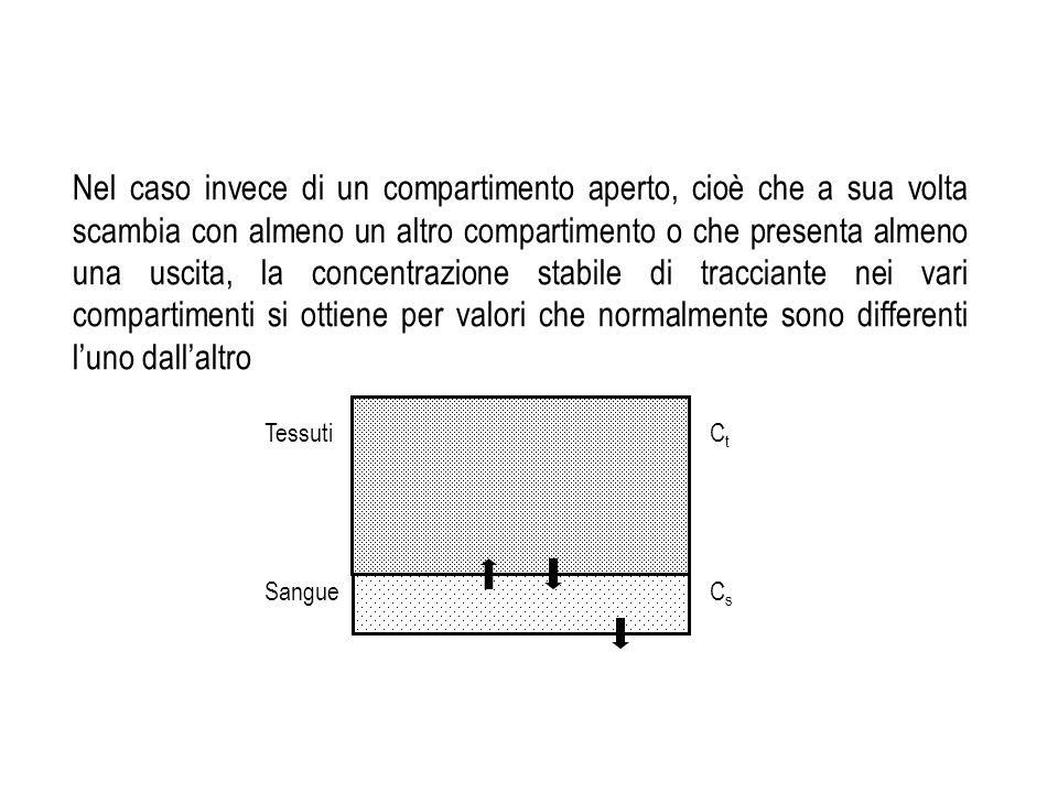 Nel caso invece di un compartimento aperto, cioè che a sua volta scambia con almeno un altro compartimento o che presenta almeno una uscita, la concentrazione stabile di tracciante nei vari compartimenti si ottiene per valori che normalmente sono differenti l'uno dall'altro