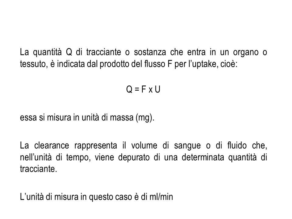 La quantità Q di tracciante o sostanza che entra in un organo o tessuto, è indicata dal prodotto del flusso F per l'uptake, cioè: