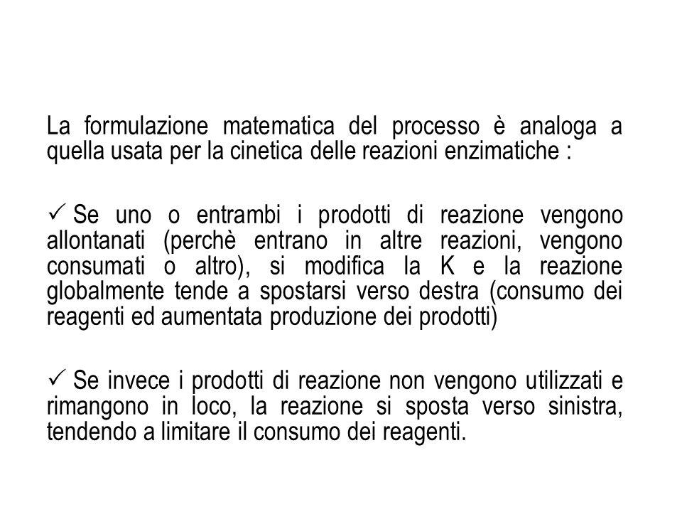 La formulazione matematica del processo è analoga a quella usata per la cinetica delle reazioni enzimatiche :