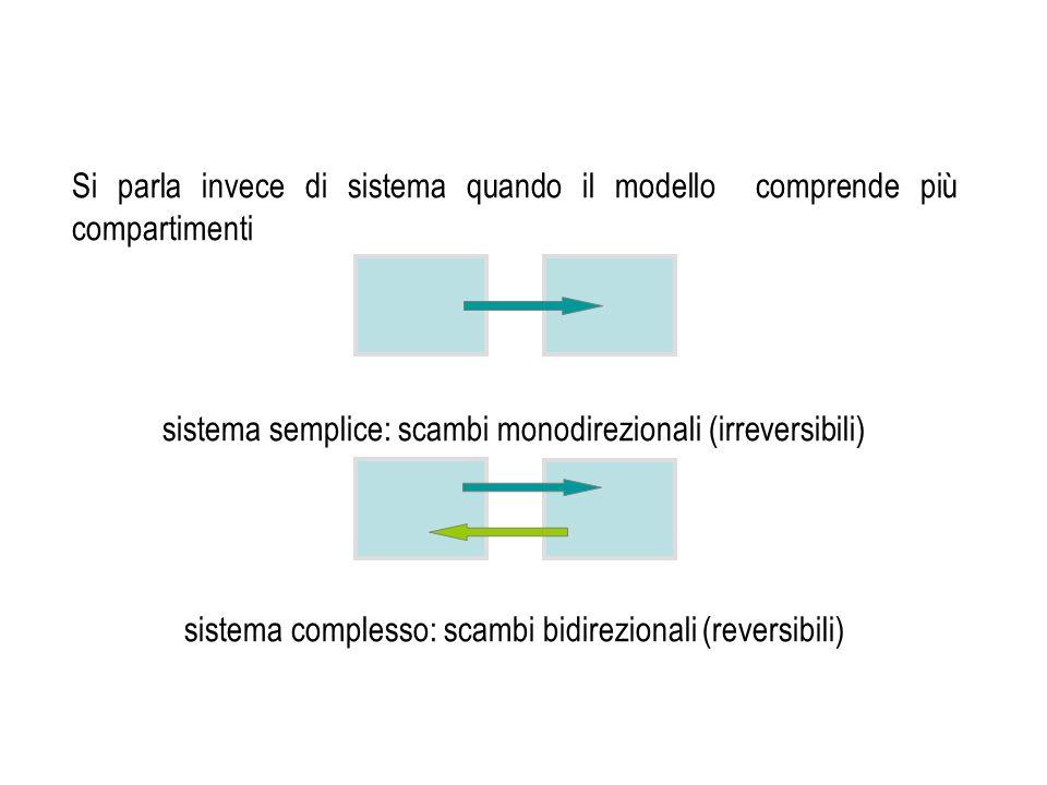 sistema semplice: scambi monodirezionali (irreversibili)