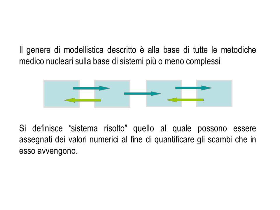 Il genere di modellistica descritto è alla base di tutte le metodiche medico nucleari sulla base di sistemi più o meno complessi