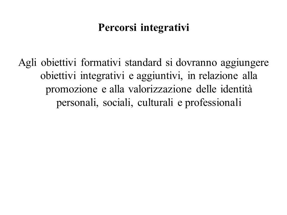 Percorsi integrativi