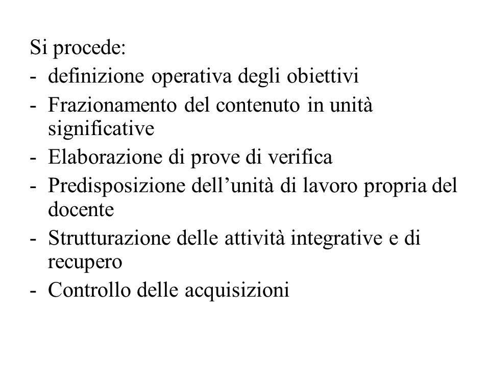 Si procede: definizione operativa degli obiettivi. Frazionamento del contenuto in unità significative.