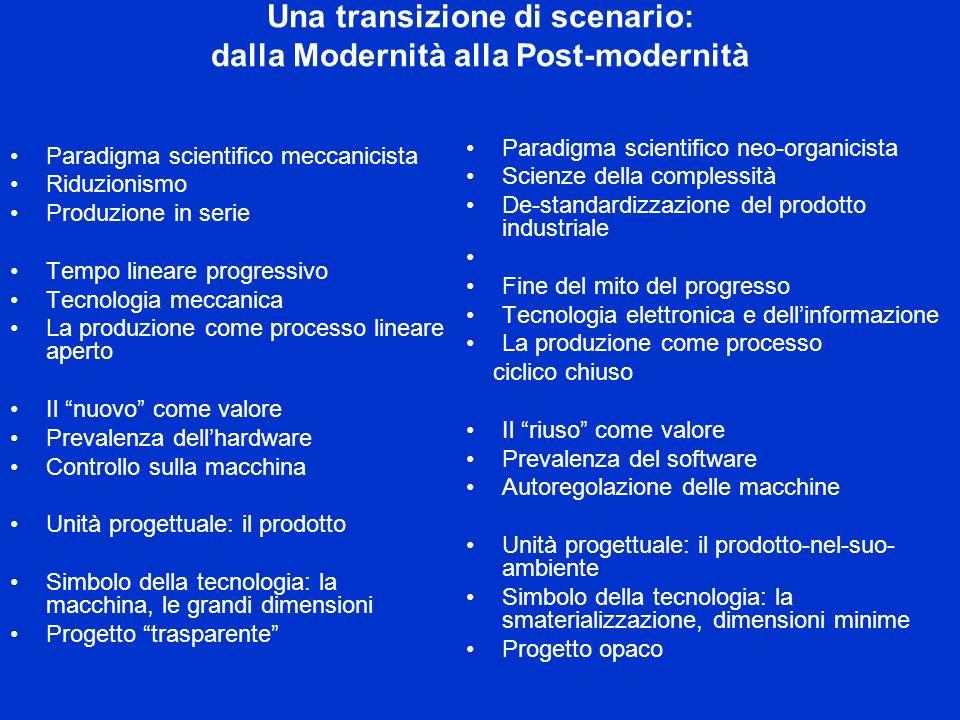 Una transizione di scenario: dalla Modernità alla Post-modernità