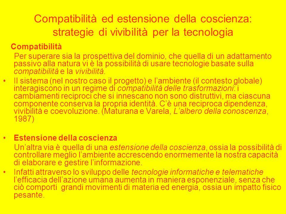 Compatibilità ed estensione della coscienza: strategie di vivibilità per la tecnologia