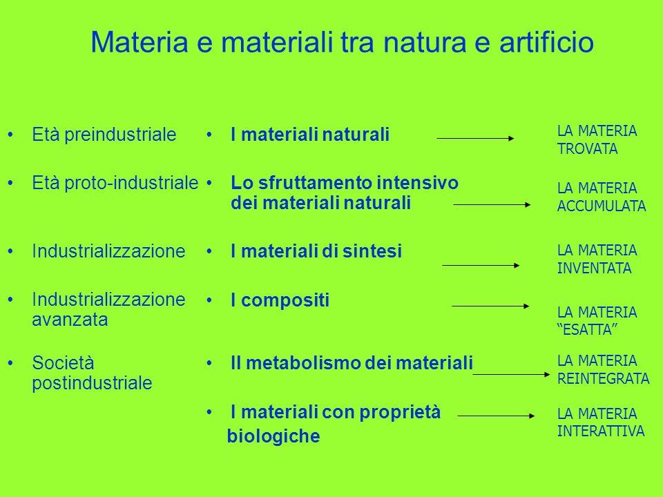 Materia e materiali tra natura e artificio