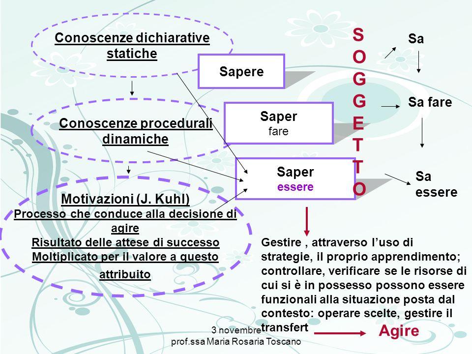 S O G G E T T O Agire Conoscenze dichiarative statiche Sa Sapere