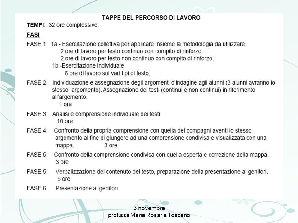 3 novembre prof.ssa Maria Rosaria Toscano