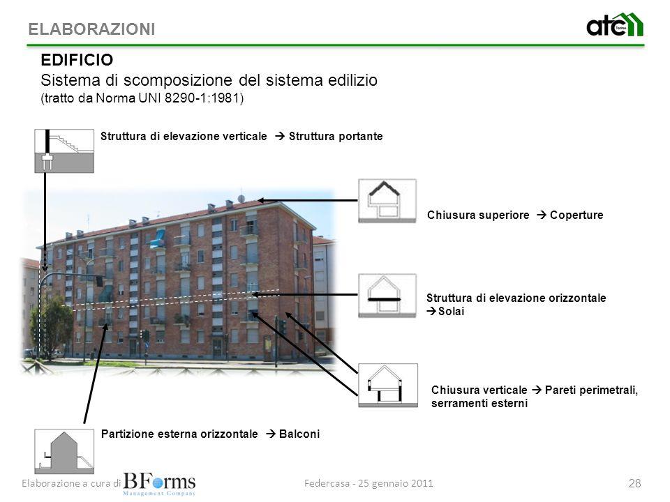 Sistema di scomposizione del sistema edilizio
