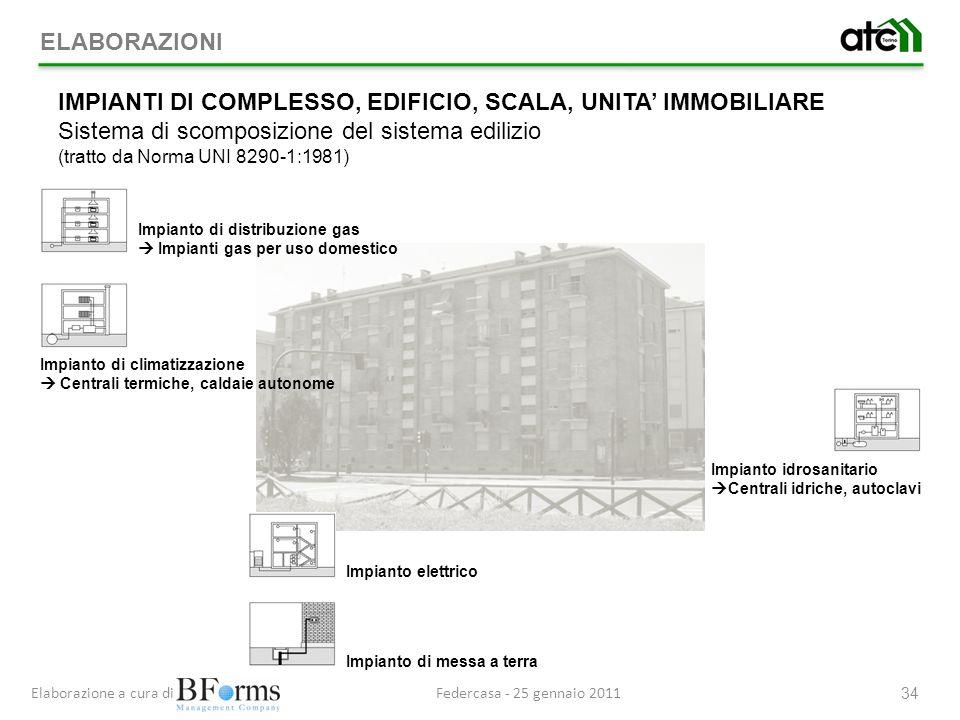 IMPIANTI DI COMPLESSO, EDIFICIO, SCALA, UNITA' IMMOBILIARE