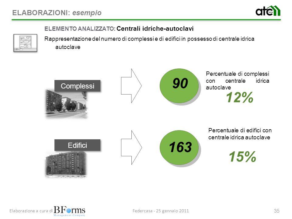 90 12% 163 15% ELABORAZIONI: esempio Complessi Edifici