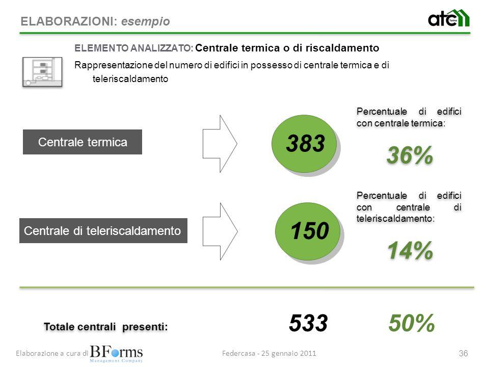 36% 383 14% 150 533 50% ELABORAZIONI: esempio Centrale termica