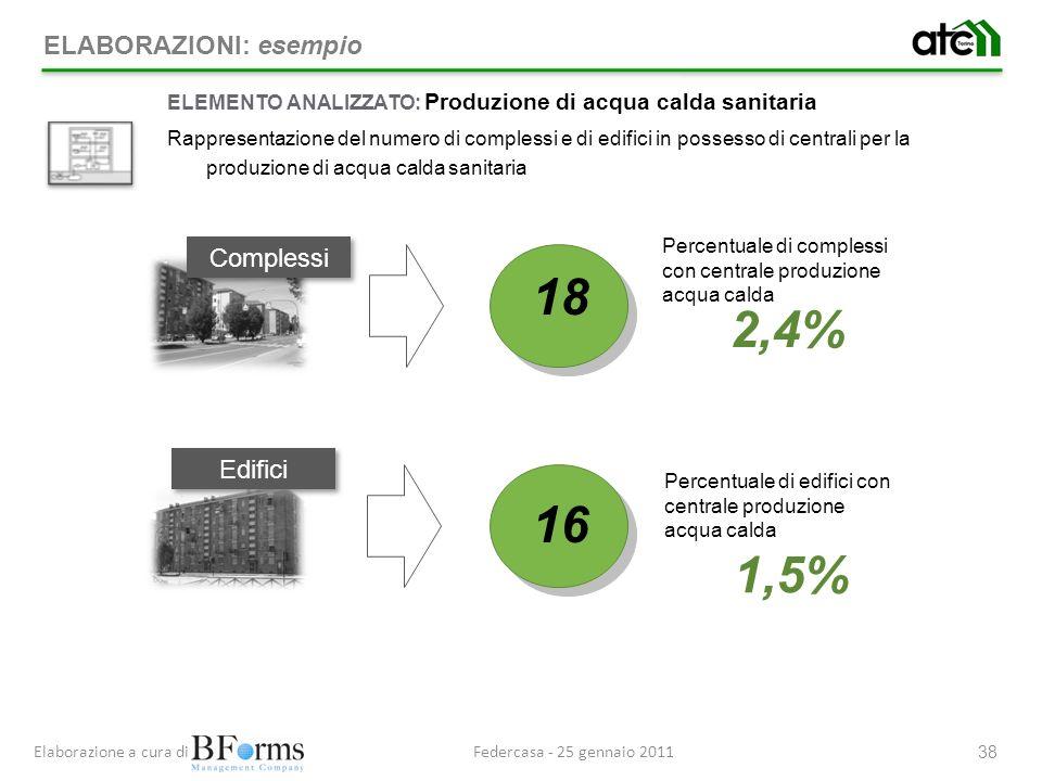 18 2,4% 16 1,5% ELABORAZIONI: esempio Complessi Edifici
