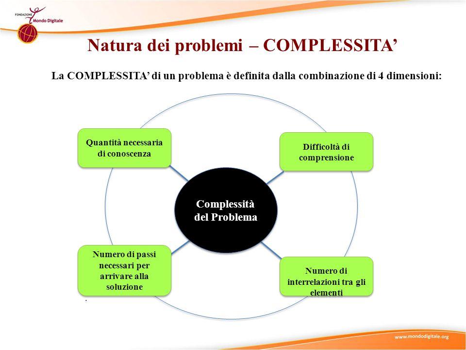 Natura dei problemi – COMPLESSITA'