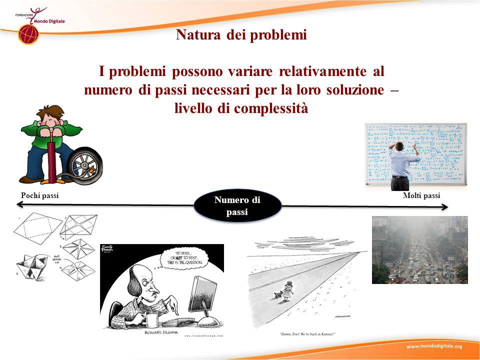 Natura dei problemi I problemi possono variare relativamente al numero di passi necessari per la loro soluzione – livello di complessità.