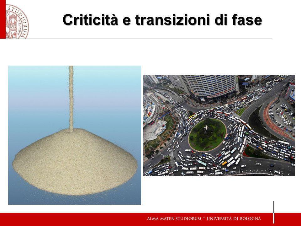 Criticità e transizioni di fase