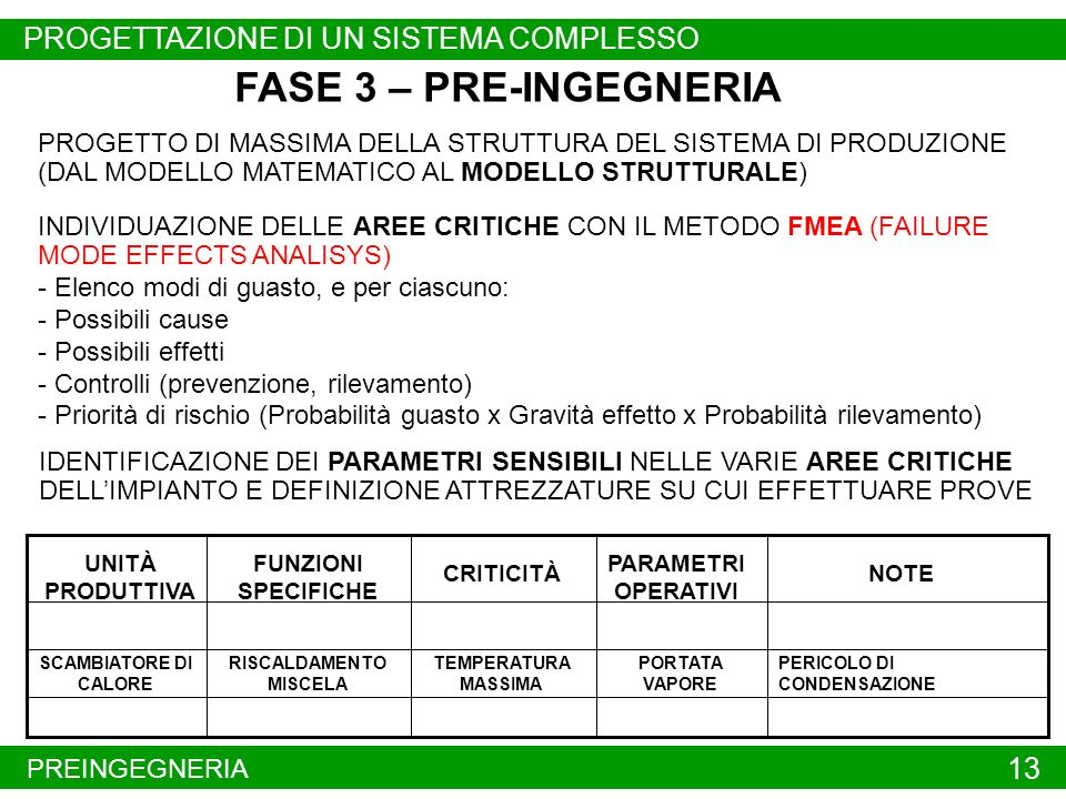 FASE 3 – PRE-INGEGNERIA PROGETTAZIONE DI UN SISTEMA COMPLESSO 13
