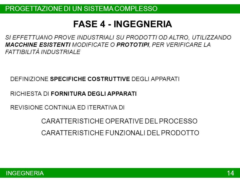 FASE 4 - INGEGNERIA PROGETTAZIONE DI UN SISTEMA COMPLESSO
