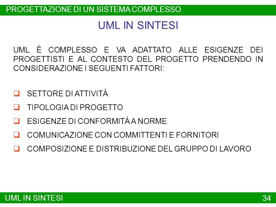 UML IN SINTESI PROGETTAZIONE DI UN SISTEMA COMPLESSO