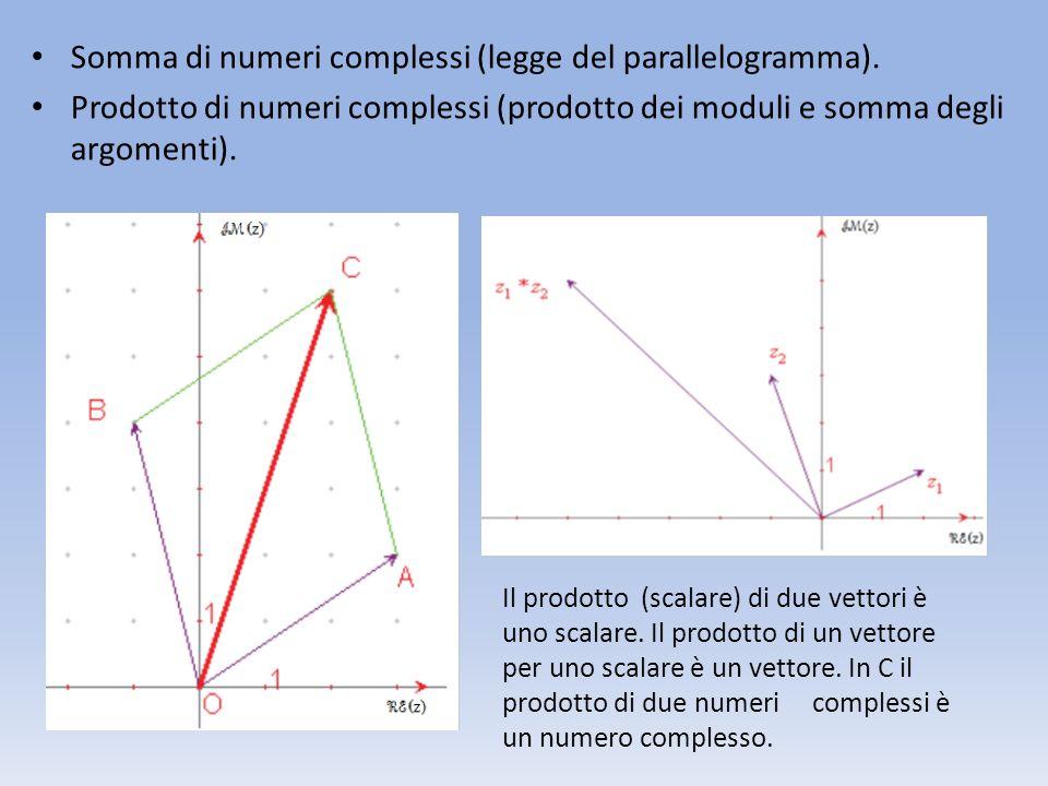 numeri complessi e interpolazione trigonometrica ppt