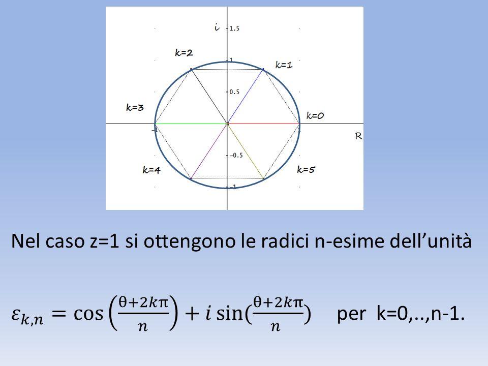 Nel caso z=1 si ottengono le radici n-esime dell'unità 𝜀 𝑘,𝑛 = cos θ+2𝑘π 𝑛 +𝑖 sin ( θ+2𝑘π 𝑛 ) per k=0,..,n-1.