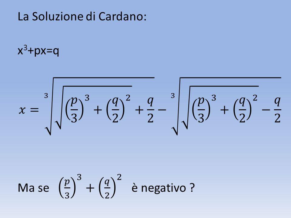 La Soluzione di Cardano: x3+px=q 𝑥= 3 𝑝 3 3 + 𝑞 2 2 + 𝑞 2 − 3 𝑝 3 3 + 𝑞 2 2 − 𝑞 2 Ma se 𝑝 3 3 + 𝑞 2 2 è negativo