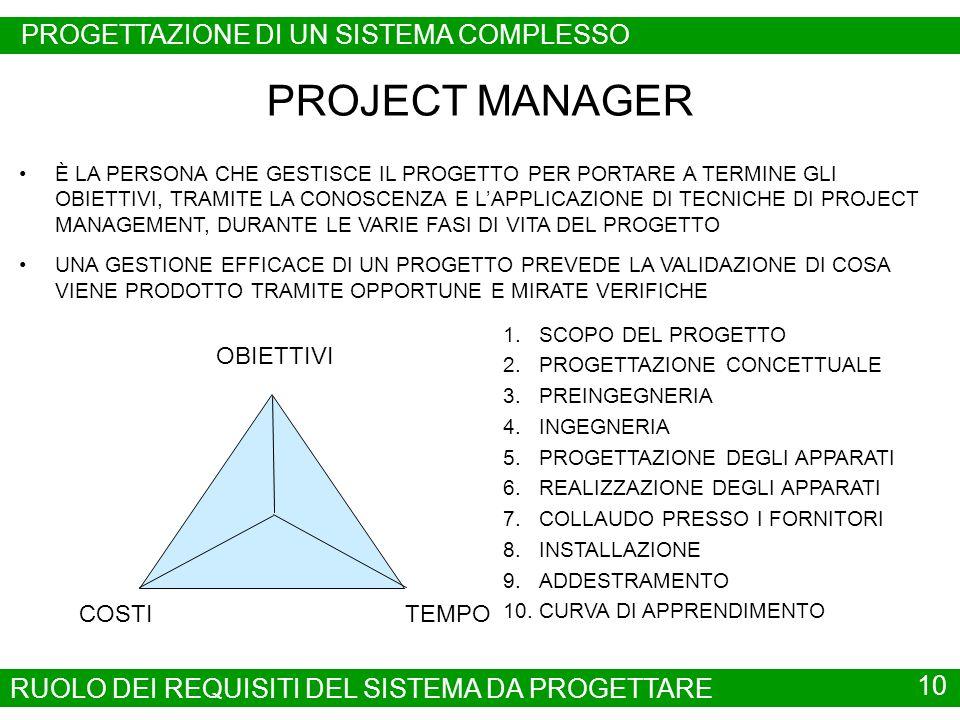 PROJECT MANAGER PROGETTAZIONE DI UN SISTEMA COMPLESSO 10