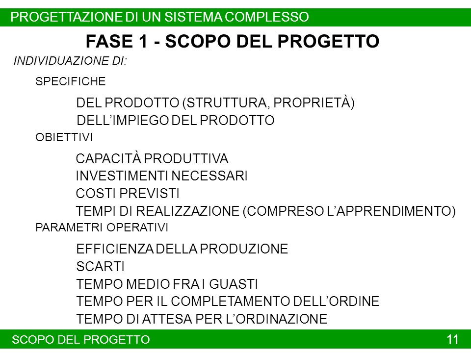 FASE 1 - SCOPO DEL PROGETTO