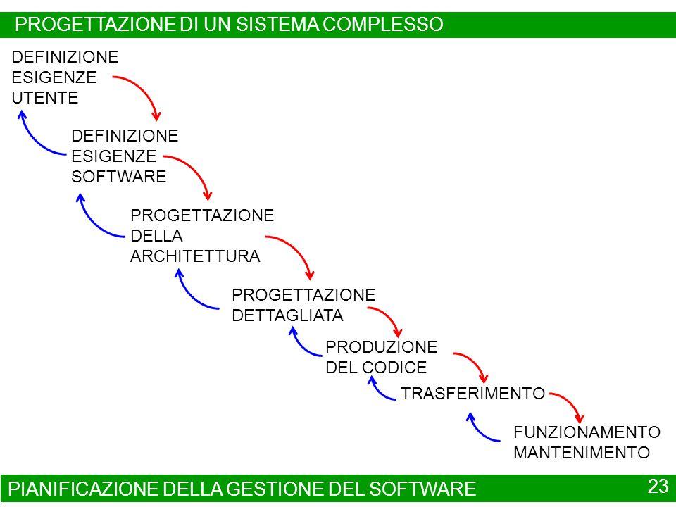 Dipartimento di informatica e sistemistica ppt scaricare for Software di pianificazione del garage
