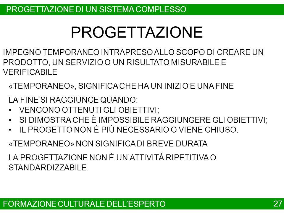 PROGETTAZIONE PROGETTAZIONE DI UN SISTEMA COMPLESSO