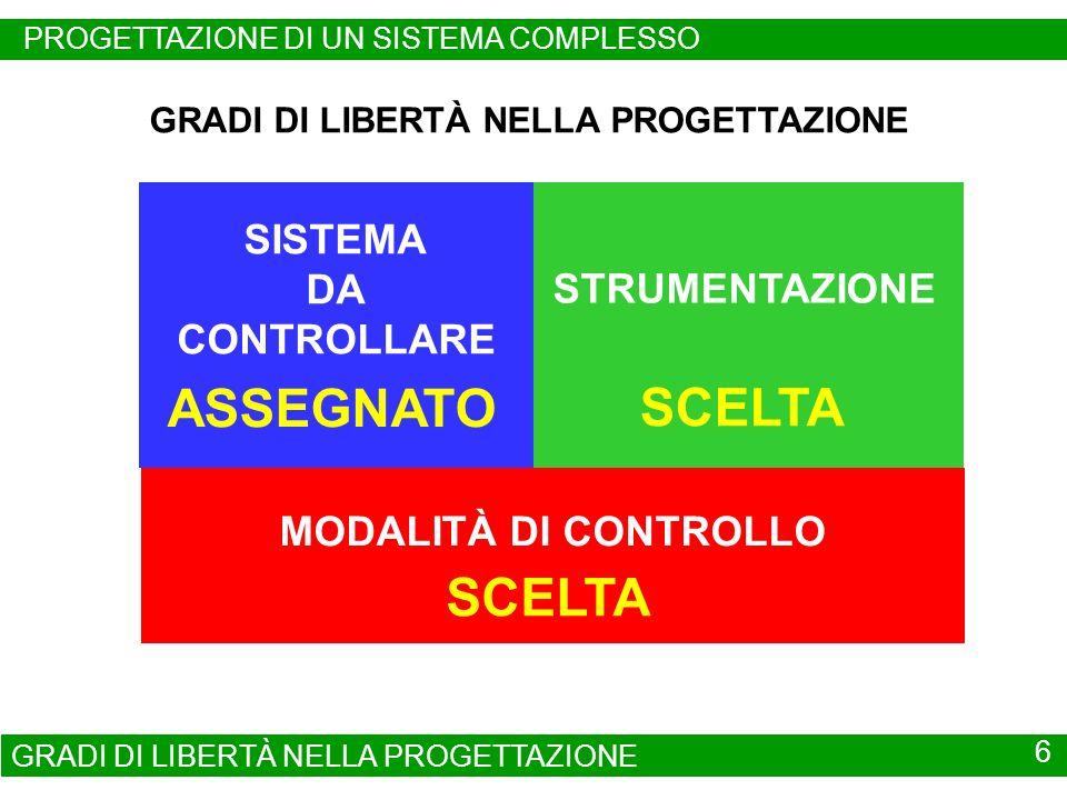 ASSEGNATO SCELTA SCELTA SISTEMA DA CONTROLLARE STRUMENTAZIONE