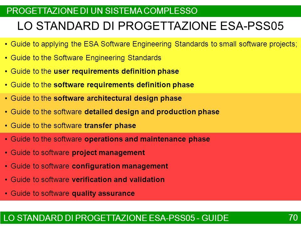 LO STANDARD DI PROGETTAZIONE ESA-PSS05