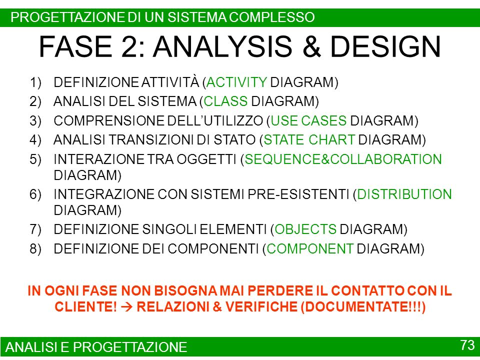 FASE 2: ANALYSIS & DESIGN