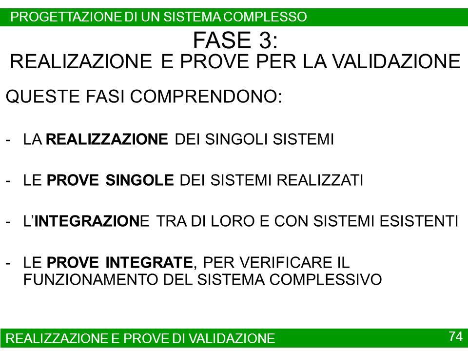 FASE 3: REALIZAZIONE E PROVE PER LA VALIDAZIONE
