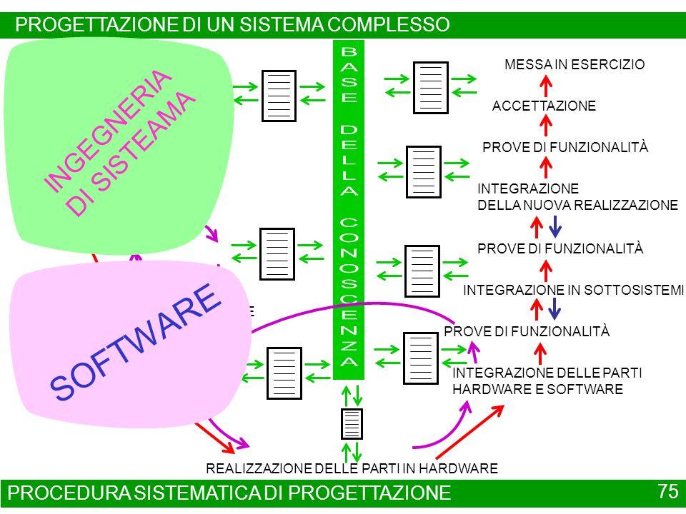 Dipartimento di informatica e sistemistica ppt scaricare for Software di progettazione di case di base