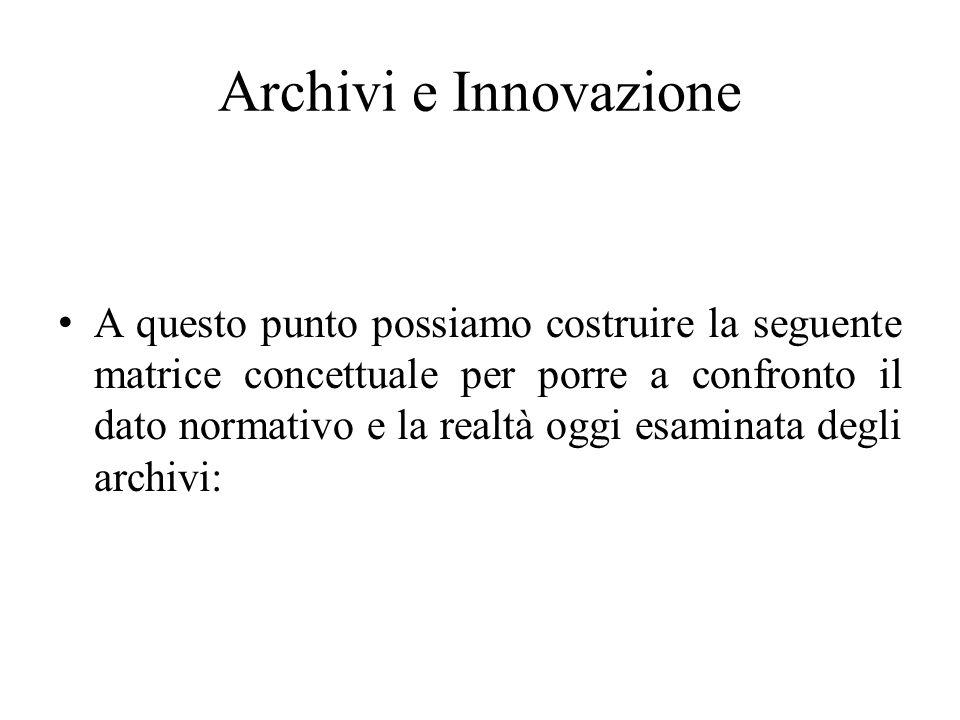 Archivi e Innovazione