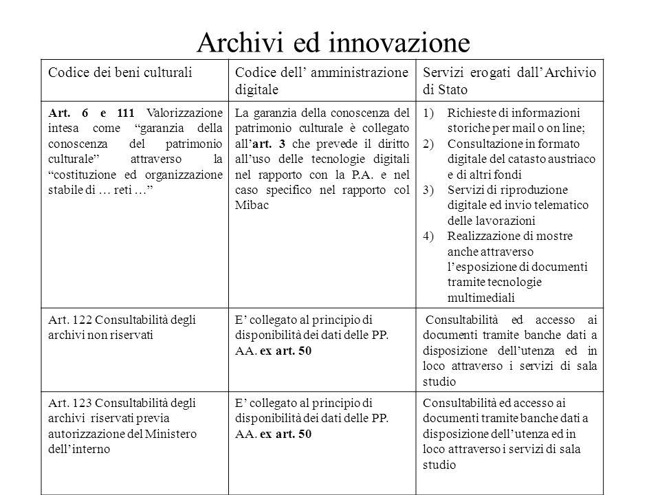 Archivi ed innovazione